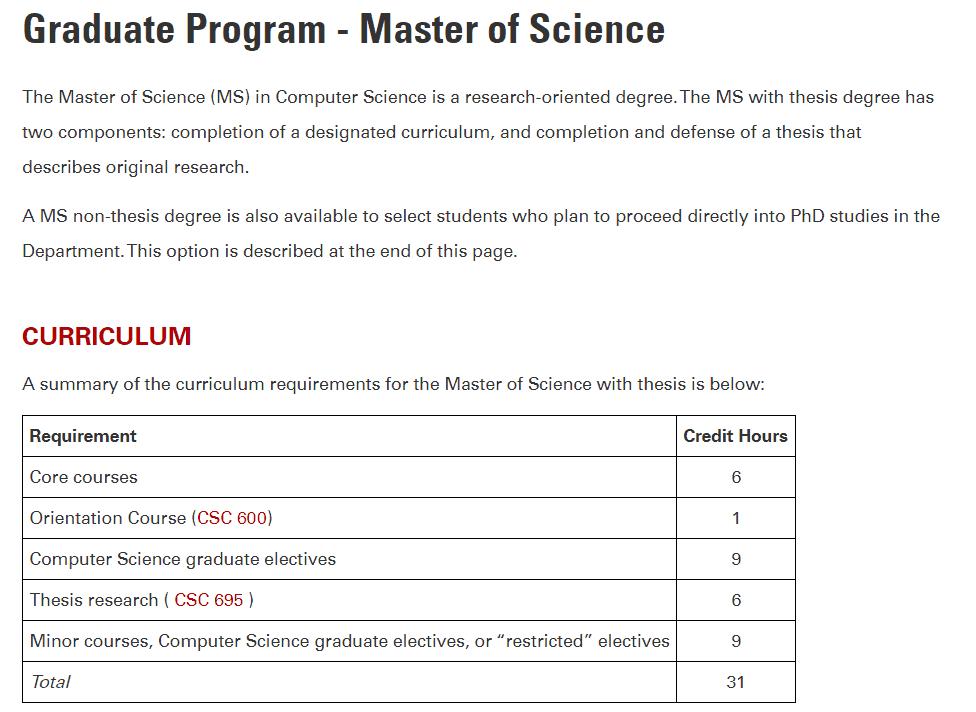 North Carolina State University Master of Science Program