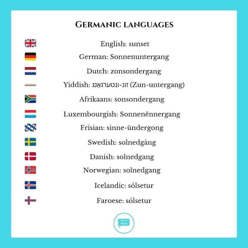 LinguisticsModern Languages